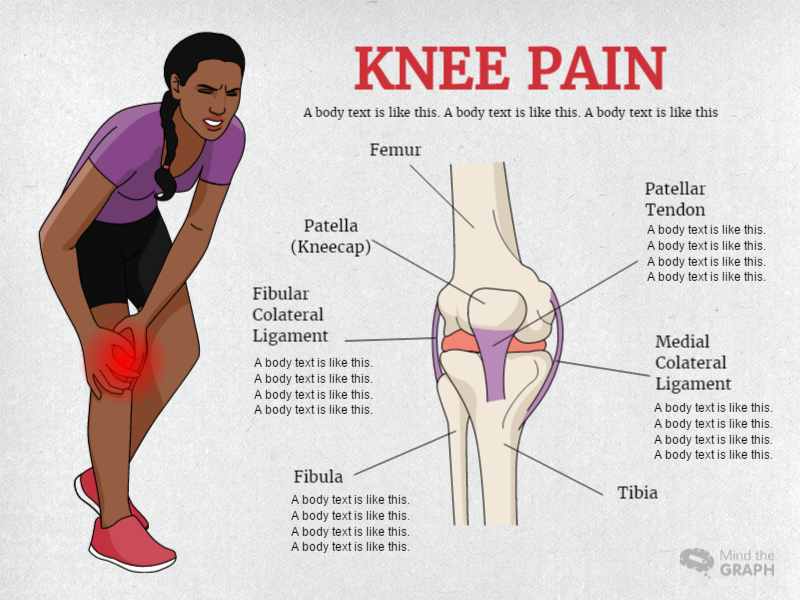 Knee Pain | Mind the Graph