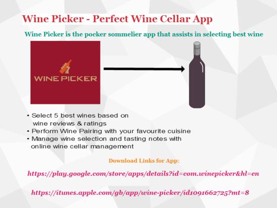 Wine Picker Mind The Graph