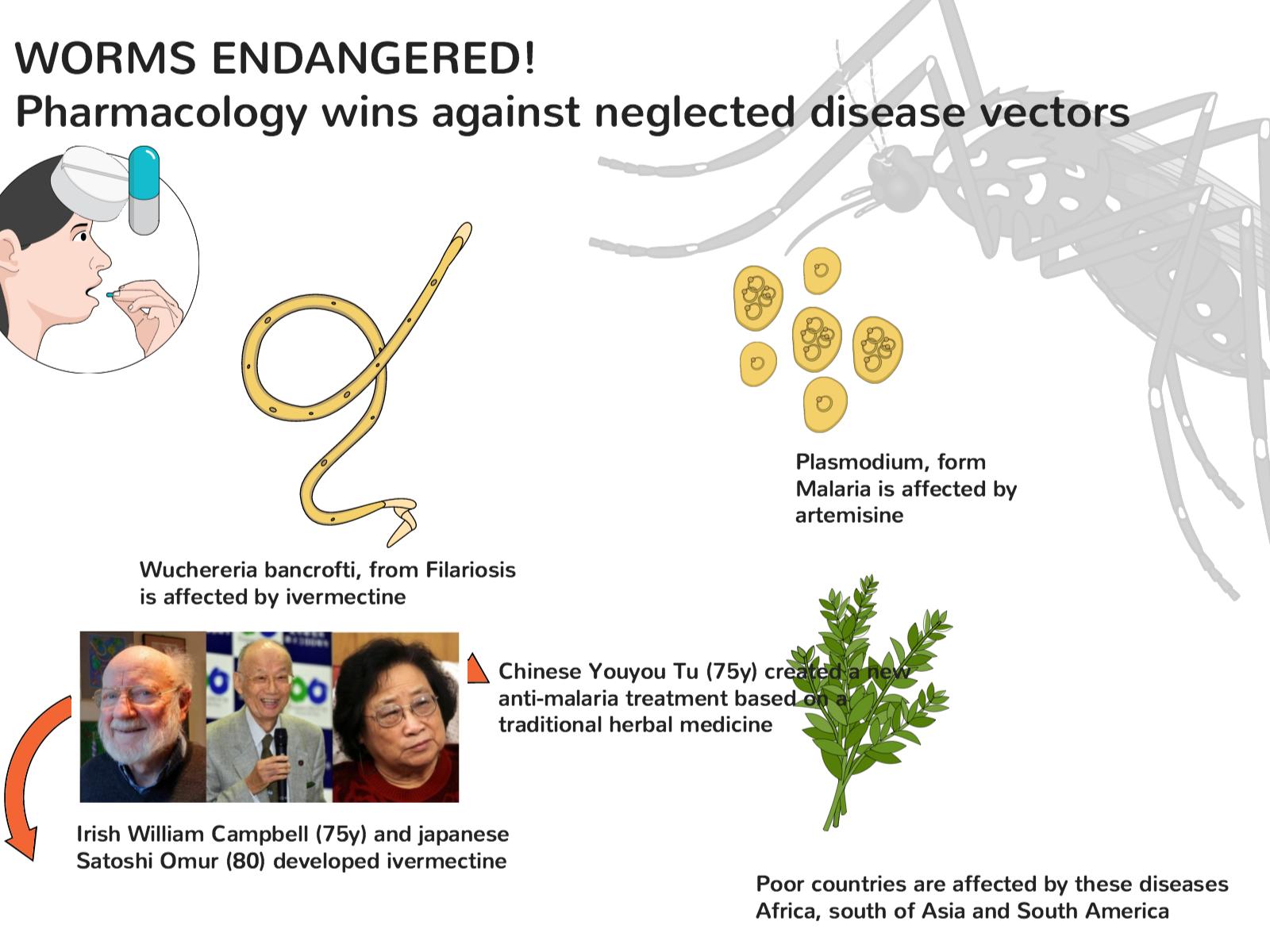 2015 Nobel laureates
