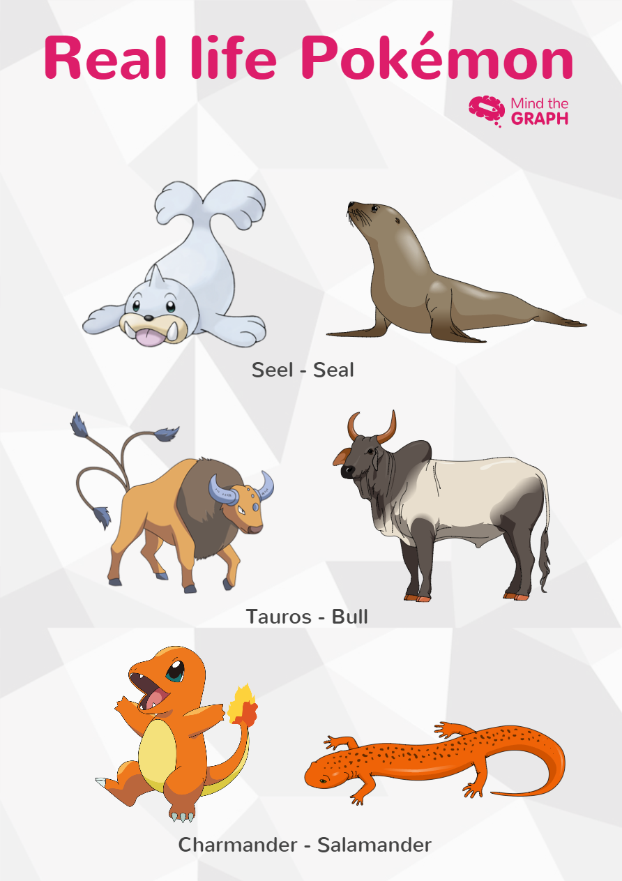 Real life Pokemon | Mind the Graph