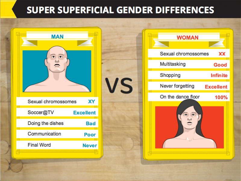 Super Superficial Gender Differences